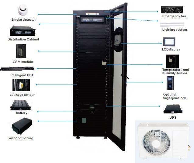 Smart IT-Cabin Condition