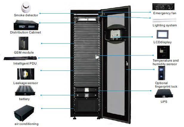 Smart-IT-Cabin со встроенным компрессором