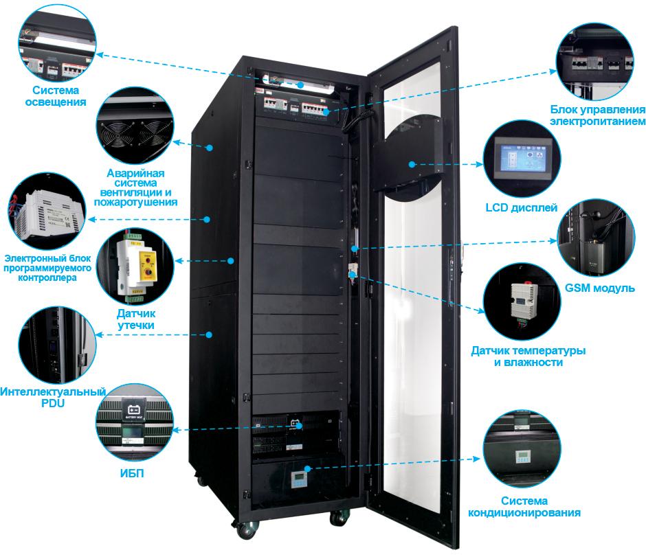 Smart-IT-Схема